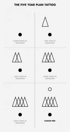 A progressive mountain range. so cool. represent your family with mountains. You can add more as