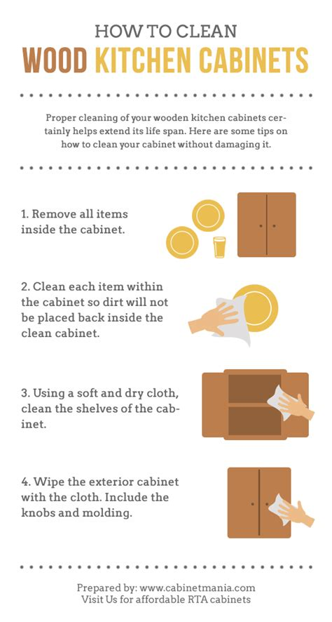 best product to clean kitchen cabinets how to clean wood kitchen cabinets infographic visual ly