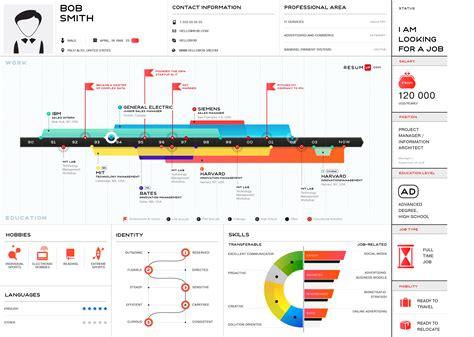 resumup infographic resume