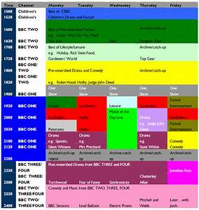 Feature  What Would The Bbc Hd Schedule Look Like