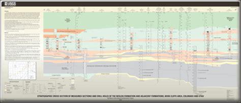usgs open file report  stratigraphic cross