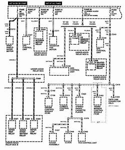 99 Lincoln Navigator Fuse Diagram