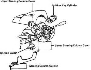 1989 Toyota Pickup Ignition Wiring Diagram