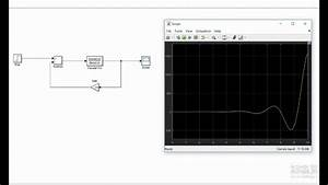 Step Response Of Transfer Function Using Simulink On