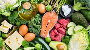 Could A Keto Diet Be Bad For Athletes U2019 Bones