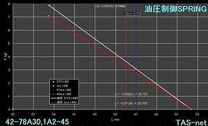 Su Da62v K6a Oil Control Spring Force Diagram Lubricant