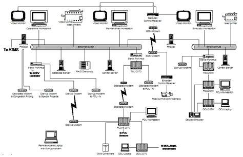 High Level Software Design Document Template Low Level Design Document Template For Java Image003