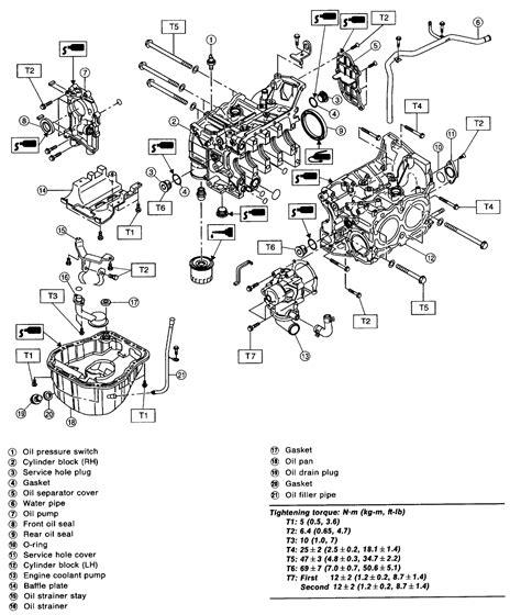 Subaru Forester Engine Diagram Auto Wiring