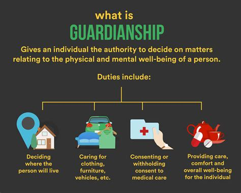 Understanding Guardianship, Conservatorship And Poa  Kindly Care