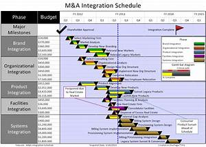 fantastic integration plan template pictures inspiration With integrated project plan template