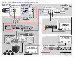 Av System