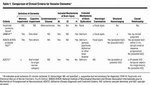 Clinical Criteria for the Diagnosis of Vascular Dementia ...