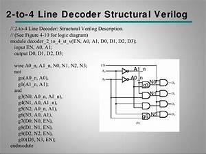 Digital Circuit Verification Hardware Descriptive Language