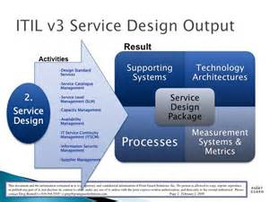 service design itil itil service design an ephemeral overview and concepts involved