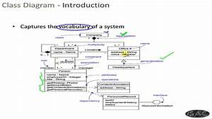 Uml Chapter 7 - Class And Object Diagram