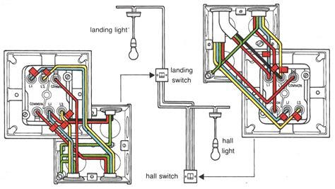 wiring up a light switch wiring light switch or dimmer