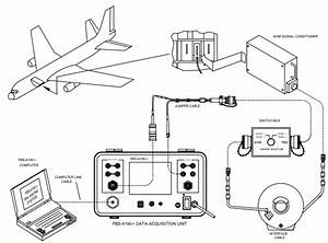 Three Vibration    Balancing Solutions For The Aviation