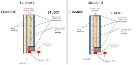 isolation phonique entre 2 chambres tous les plans et coupes de principe pour isoler un local