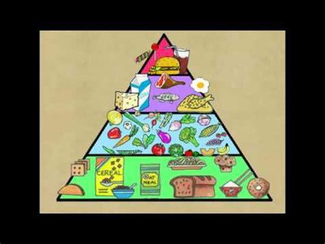 healthy food pyramid corrections youtube