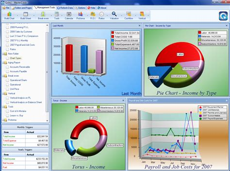 financial reporting dashboard examples   contact