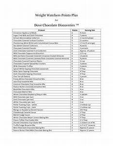 Diet Chart For Weight Loss For Female In Pin On Weight Loss