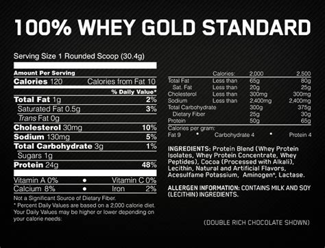 Top 10 Whey Protein Powders for Women & Men - Best of 2019
