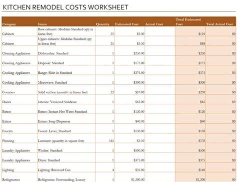 kitchen remodel cost calculator besto blog