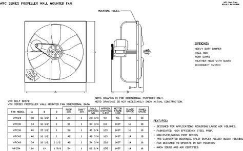 Propeller Wall Mounted Fan Drawing