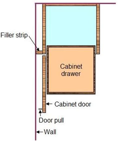how to install a cabinet filler how to install base cabinet filler strip homeminimalist co