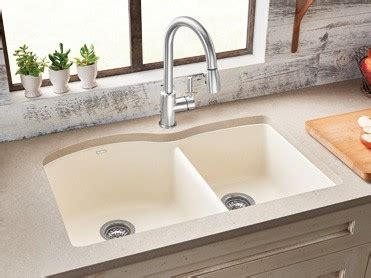 standard kitchen sink faucet blanco kitchen sink types accessories blanco