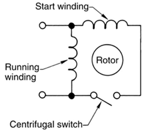 the electric slip induction motor
