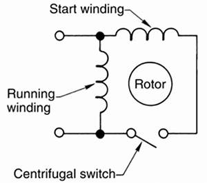 the electric online slip induction motor With wiring diagram split phase capacitor start induction motor 3 phase 2