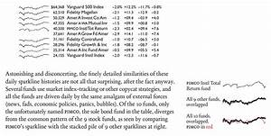 Edward Tufte Forum  Overlapping Data Graphics To Make Comparisons