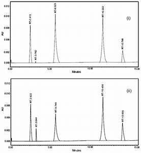 Chromatogram Under Different Stress Conditions   I  Acidic