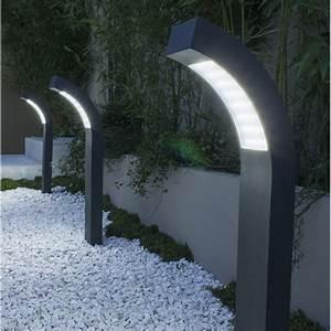 Eclairage Exterieur Piscine : eclairage exterieur led ~ Premium-room.com Idées de Décoration