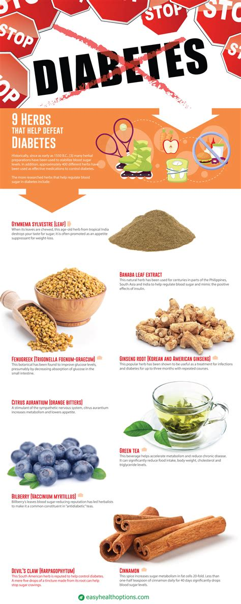 herbs  defeat diabetes infographic easy health