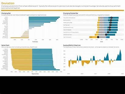 Bi Power Tableau Financial Visual Times Vocabulary