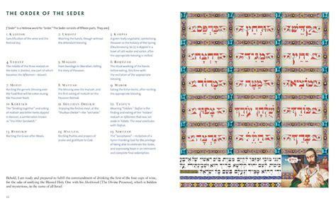 The Szyk Haggadah> Cutting-edge Artistry