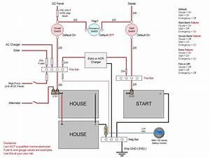 Minn Kota Onboard Battery Charger Wiring Diagram Sample