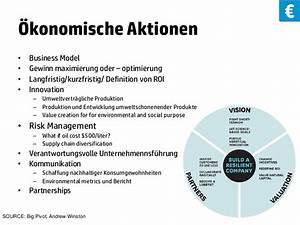Value At Risk Berechnen Beispiel : nachhaltigkeitsdreieck konkrete beispiele ~ Themetempest.com Abrechnung