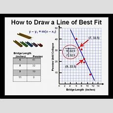 How To Draw A Line Of Best Fit Youtube