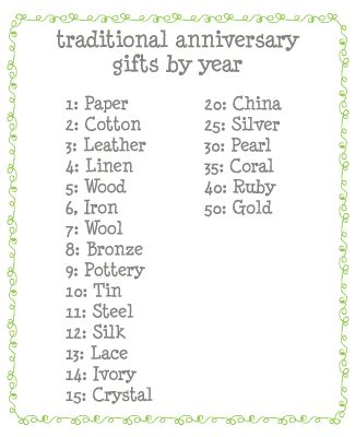 traditional wedding anniversary gifts by year wedding anniversary gifts wedding anniversary present each year