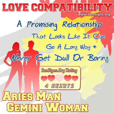 aries man compatibility with women from other zodiac signs