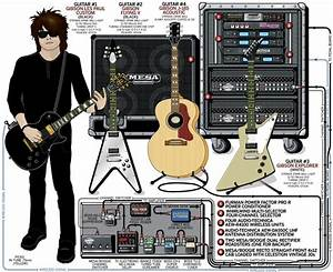 Hinder Joe Garvey Guitar Rig 2008 Jpg  1060 U00d7865