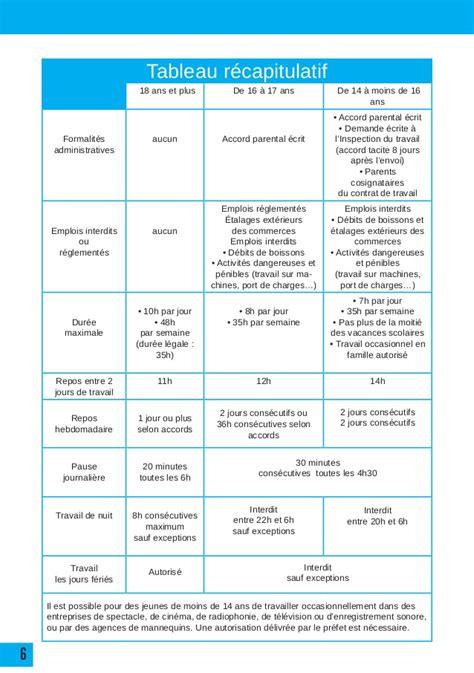 montant smic mensuel net montant net smic 2015 28 images comment calculer le smic horaire net fo cpf ex dia