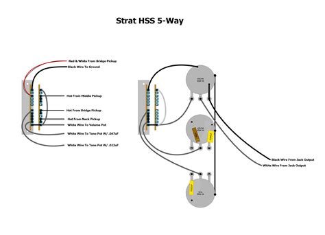 Stratocaster Wiring Diagram