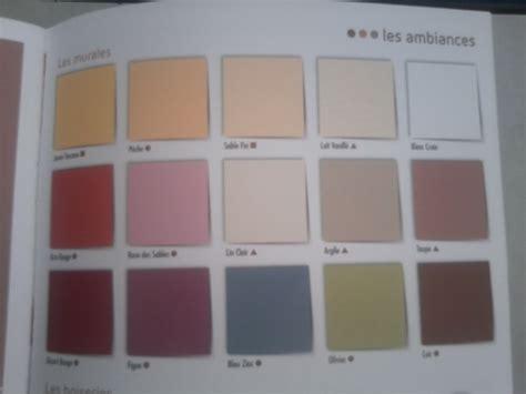 couleur levis pour cuisine besoin d 39 aide pour les murs de la cuisine