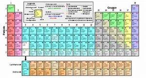 Baustein eines chemischen elements kreuzworträtsel