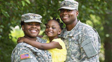 credit cards  military personnel  families