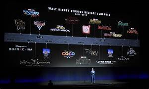CONFIRMED: Marvel Studios and Lucasfilm To Be Featured ...